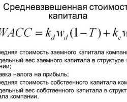 Требуемая доходность собственного капитала формула